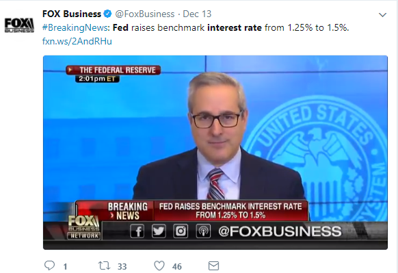 Fed Raises Interest Rates